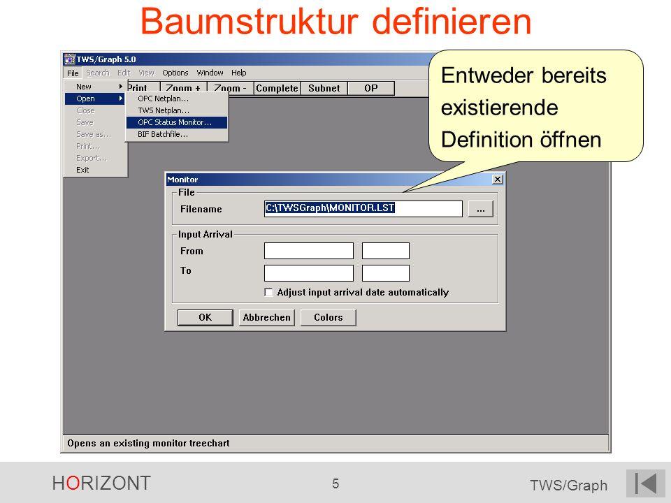HORIZONT 36 TWS/Graph Status Monitor läuft Geeignet als Anzeige auf einem Großbildschim im Batch-Operating