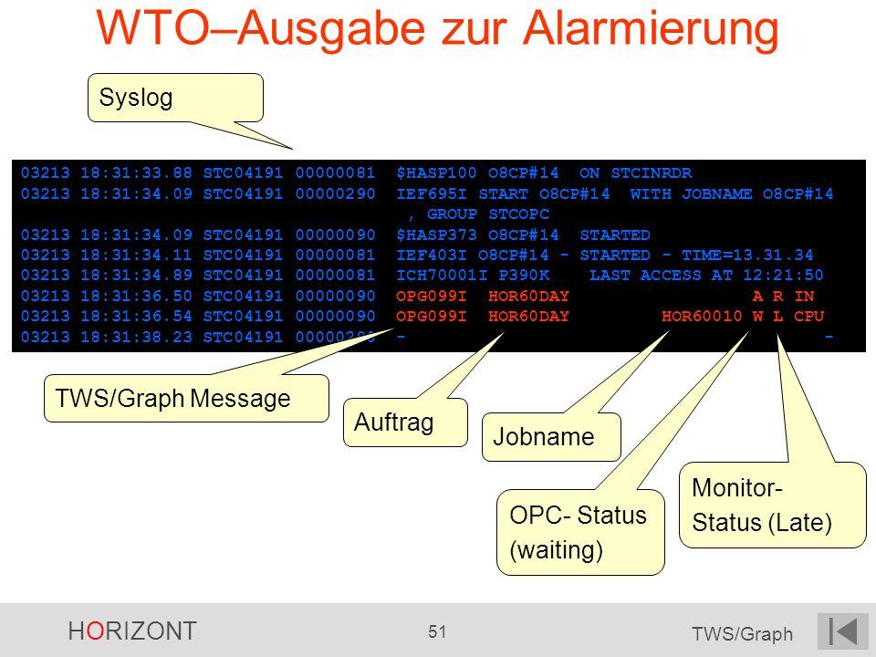 HORIZONT 51 TWS/Graph WTO–Ausgabe zur Alarmierung Message zusammenbauen 03213 18:31:33.88 STC04191 00000081 $HASP100 O8CP#14 ON STCINRDR 03213 18:31:3