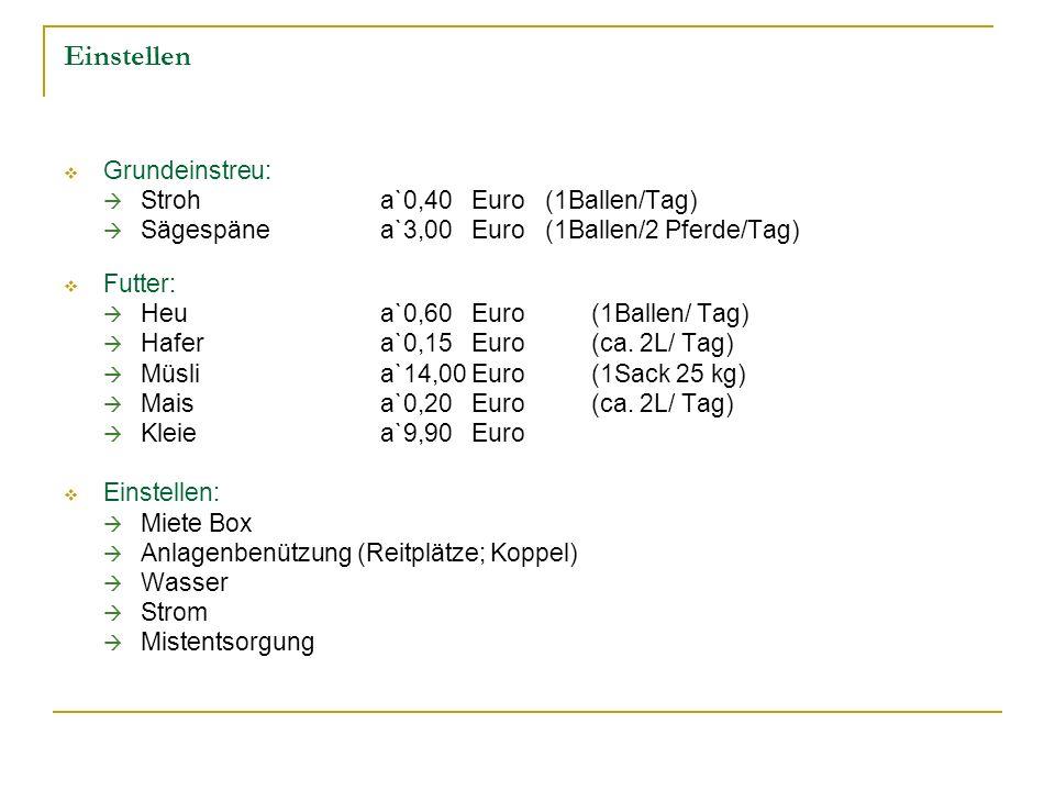 Einstellen Grundeinstreu: Stroha`0,40 Euro (1Ballen/Tag) Sägespänea`3,00 Euro (1Ballen/2 Pferde/Tag) Futter: Heua`0,60 Euro(1Ballen/ Tag) Hafera`0,15
