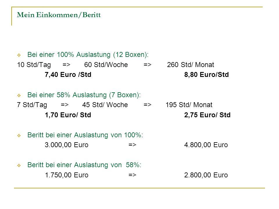 Mein Einkommen/Beritt Bei einer 100% Auslastung (12 Boxen): 10 Std/Tag => 60 Std/Woche => 260 Std/ Monat 7,40 Euro /Std8,80 Euro/Std Bei einer 58% Aus
