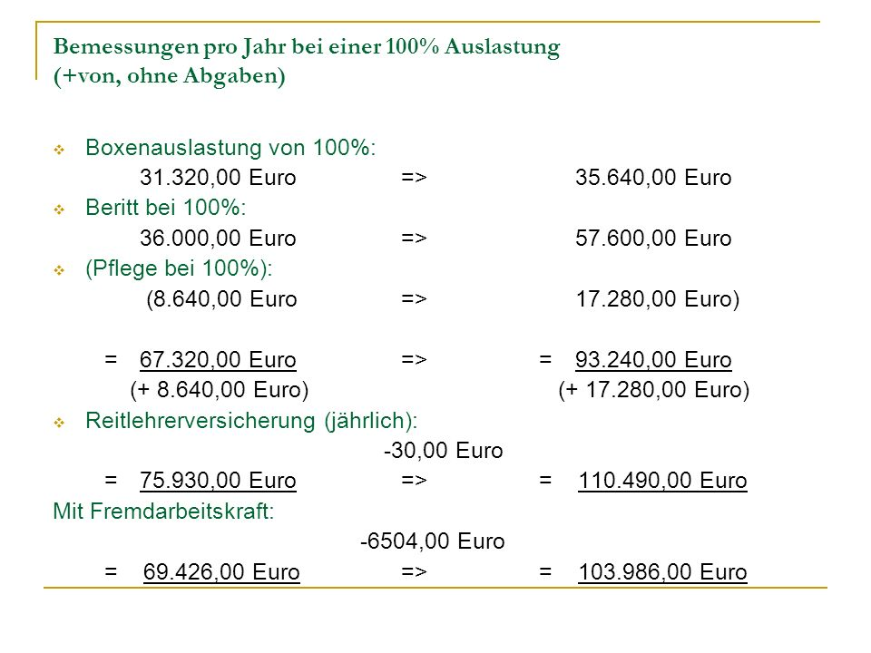 Bemessungen pro Jahr bei einer 100% Auslastung (+von, ohne Abgaben) Boxenauslastung von 100%: 31.320,00 Euro=>35.640,00 Euro Beritt bei 100%: 36.000,0