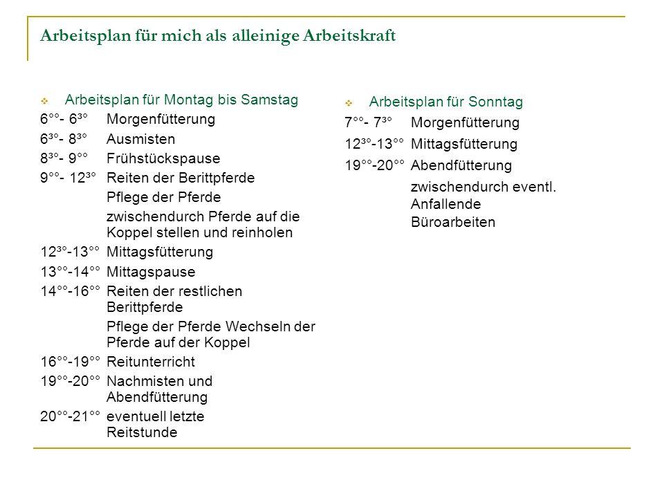 Arbeitsplan für mich als alleinige Arbeitskraft Arbeitsplan für Montag bis Samstag 6°°- 6³° Morgenfütterung 6³°- 8³°Ausmisten 8³°- 9°°Frühstückspause