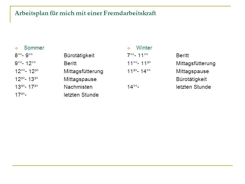 Arbeitsplan für mich mit einer Fremdarbeitskraft Sommer 8°°- 9°°Bürotätigkeit 9°°- 12°°Beritt 12°°- 12³°Mittagsfütterung 12³°- 13³°Mittagspause 13³°-