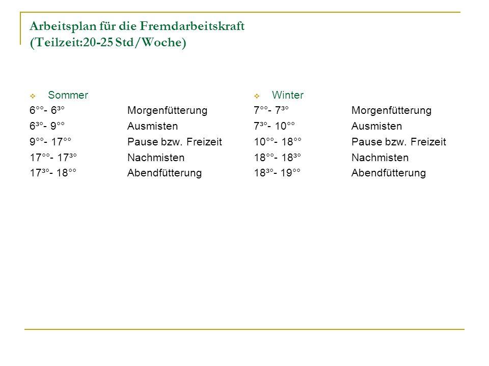 Arbeitsplan für die Fremdarbeitskraft (Teilzeit:20-25 Std/Woche) Sommer 6°°- 6³°Morgenfütterung 6³°- 9°°Ausmisten 9°°- 17°°Pause bzw. Freizeit 17°°- 1
