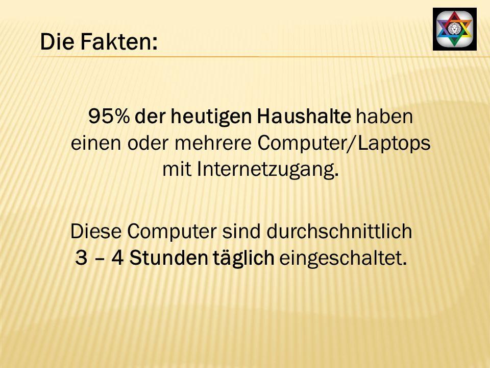 Die Fakten: 95% der heutigen Haushalte haben einen oder mehrere Computer/Laptops mit Internetzugang.
