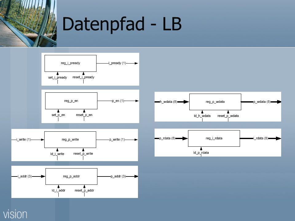 Datenpfad - LB
