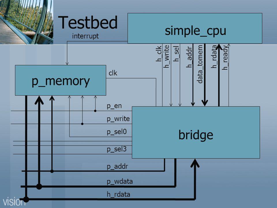 Testbed simple_cpu p_memory bridge h_clk clk p_sel0 p_en p_write p_sel3 p_addr p_wdata h_rdata h_write h_sel data_tomem h_addr h_ready h_rdata interrupt