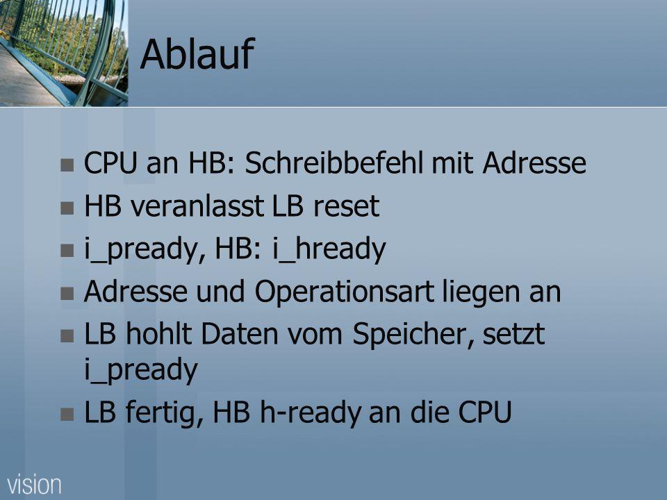 Ablauf CPU an HB: Schreibbefehl mit Adresse HB veranlasst LB reset i_pready, HB: i_hready Adresse und Operationsart liegen an LB hohlt Daten vom Speicher, setzt i_pready LB fertig, HB h-ready an die CPU