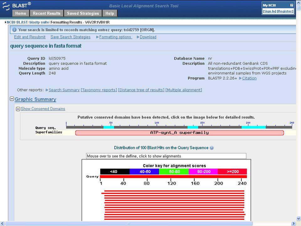 motivation: protein structure prediction Software zum Beispiel:I-TASSER (Zhang lab) Ambrish Roy, Dong Xu, Jonathan Poisson, Yang Zhang.