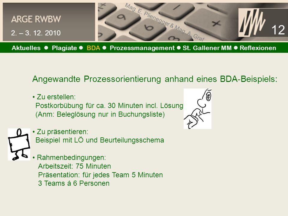 Mag. E. Plienegger & Mag. A. Graf 12 2. – 3. 12. 2010 Aktuelles Plagiate BDA Prozessmanagement St. Gallener MM Reflexionen Angewandte Prozessorientier