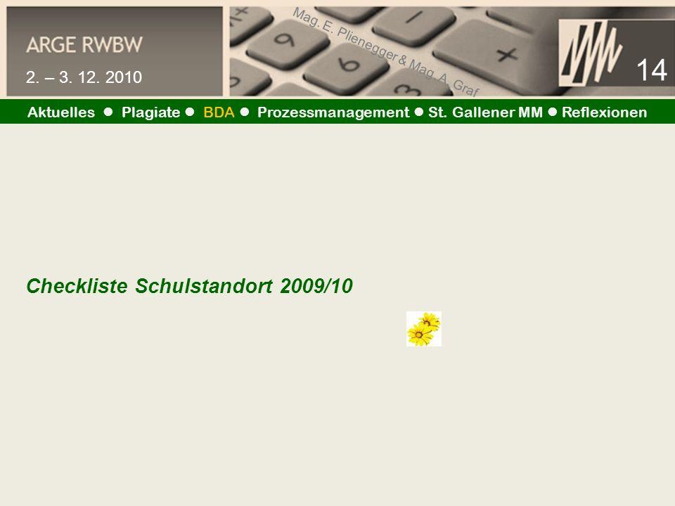 Mag. E. Plienegger & Mag. A. Graf 14 2. – 3. 12. 2010 Aktuelles Plagiate BDA Prozessmanagement St. Gallener MM Reflexionen Checkliste Schulstandort 20