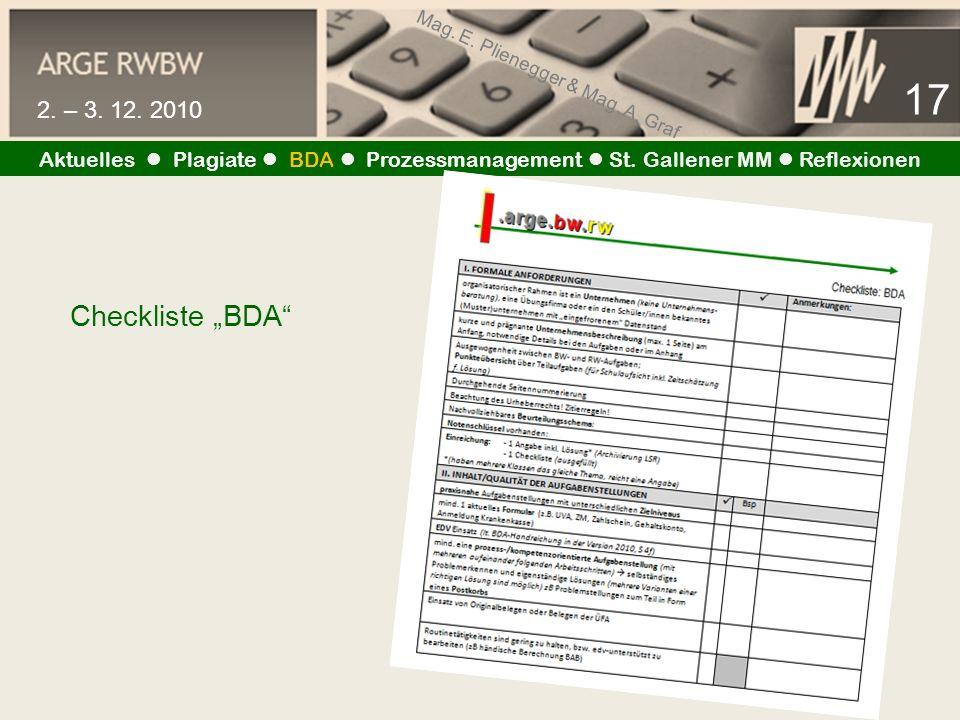 Mag. E. Plienegger & Mag. A. Graf 17 2. – 3. 12. 2010 Aktuelles Plagiate BDA Prozessmanagement St. Gallener MM Reflexionen Checkliste BDA