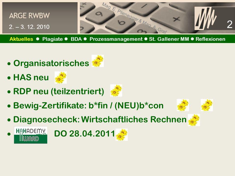 Mag.E. Plienegger & Mag. A. Graf 13 2. – 3. 12. 2010 Aktuelles Plagiate BDA Prozessmanagement St.