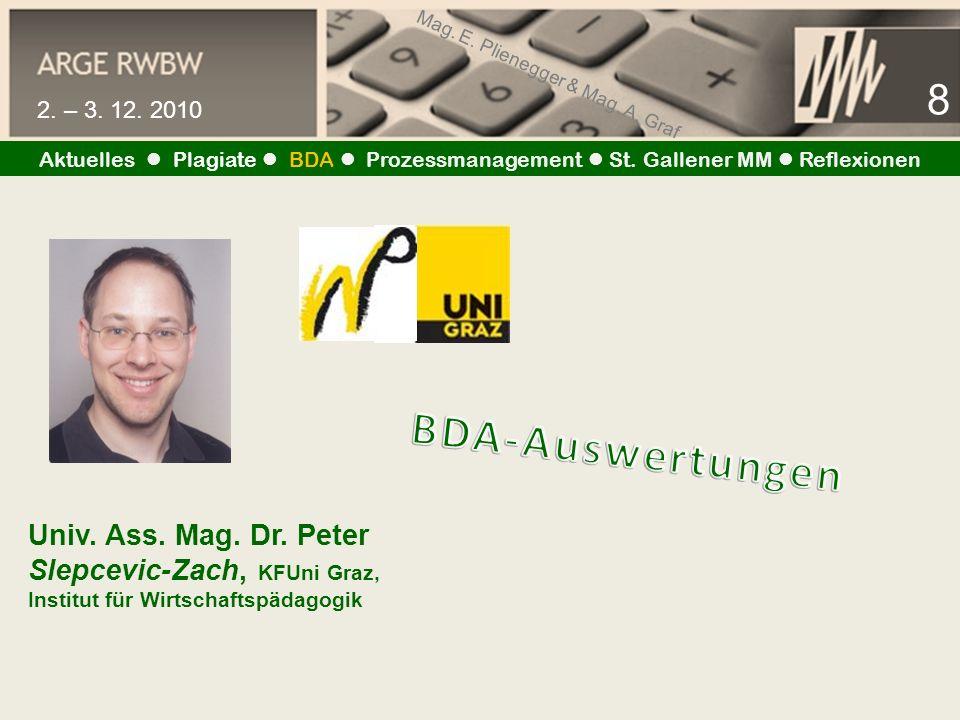Mag.E. Plienegger & Mag. A. Graf 9 2. – 3. 12. 2010 Aktuelles Plagiate BDA Prozessmanagement St.