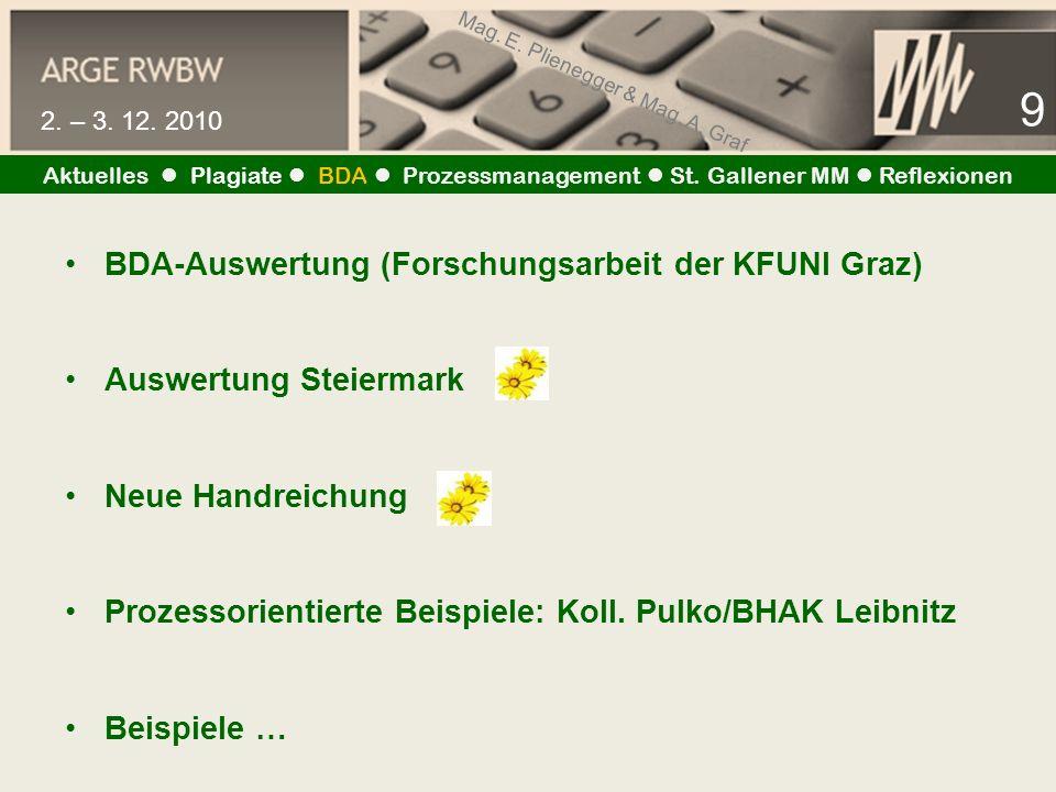 Mag.E. Plienegger & Mag. A. Graf 20 2. – 3. 12. 2010 Aktuelles Plagiate BDA Prozessmanagement St.