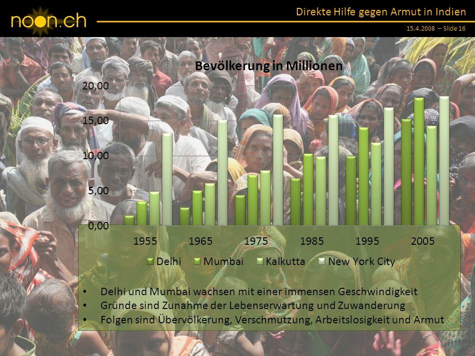 Direkte Hilfe gegen Armut in Indien 15.4.2008 – Slide 16 Delhi und Mumbai wachsen mit einer immensen Geschwindigkeit Gründe sind Zunahme der Lebenserwartung und Zuwanderung Folgen sind Übervölkerung, Verschmutzung, Arbeitslosigkeit und Armut
