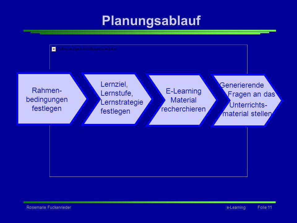 Rosemarie Fuckenriedere-Learning Folie 11 Grafik Planungsablauf Rahmen- bedingungen festlegen Lernziel, Lernstufe, Lernstrategie festlegen E-Learning