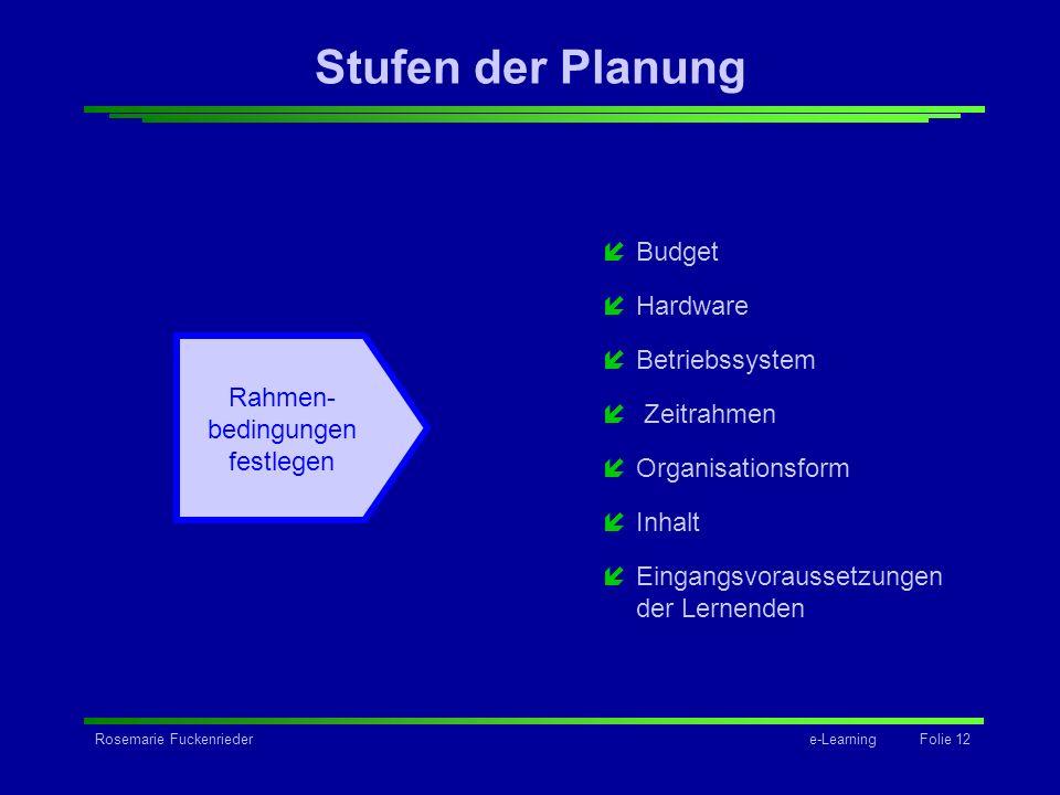 Rosemarie Fuckenriedere-Learning Folie 12 Stufen der Planung íBudget íHardware íBetriebssystem í Zeitrahmen íOrganisationsform íInhalt íEingangsvoraus
