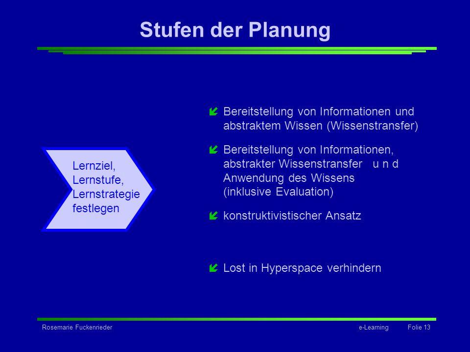 Rosemarie Fuckenriedere-Learning Folie 13 Stufen der Planung íBereitstellung von Informationen und abstraktem Wissen (Wissenstransfer) íBereitstellung