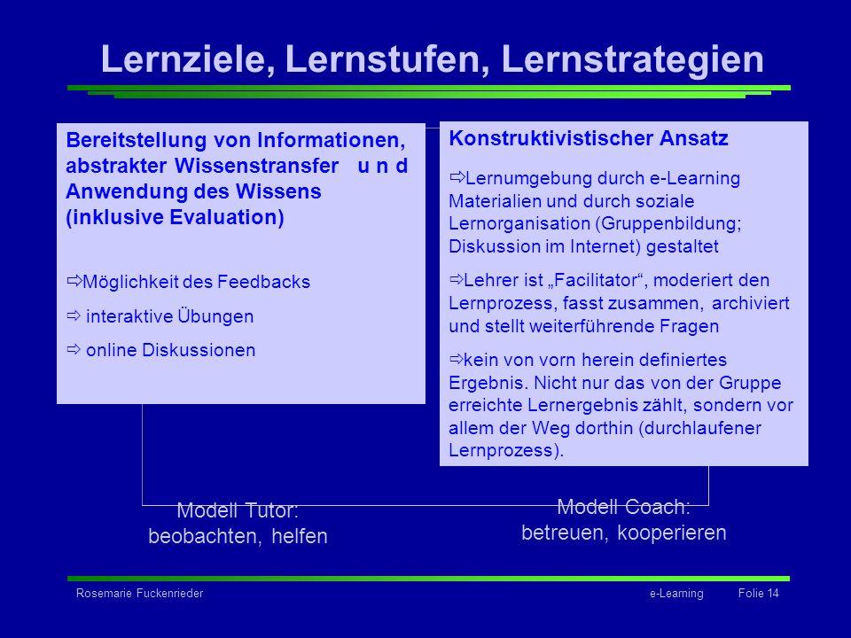 Rosemarie Fuckenriedere-Learning Folie 14 Grafik Lernziele, Lernstufen, Lernstrategien Bereitstellung von Informationen, abstrakter Wissenstransfer u
