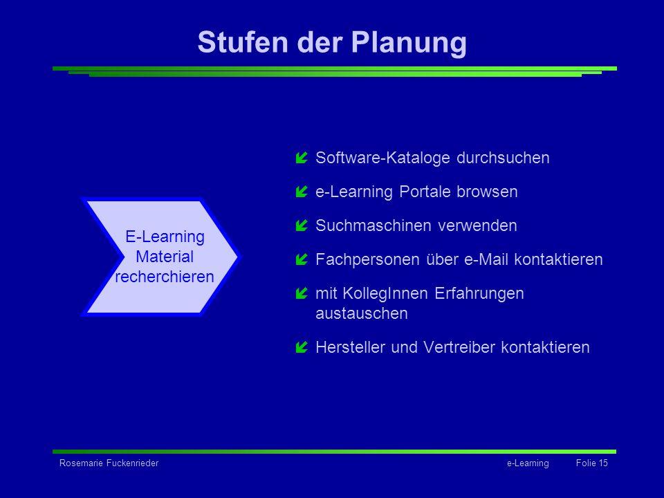 Rosemarie Fuckenriedere-Learning Folie 15 Stufen der Planung íSoftware-Kataloge durchsuchen íe-Learning Portale browsen íSuchmaschinen verwenden íFach