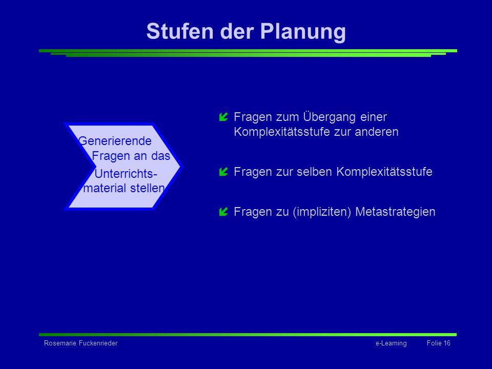 Rosemarie Fuckenriedere-Learning Folie 16 Stufen der Planung íFragen zum Übergang einer Komplexitätsstufe zur anderen íFragen zur selben Komplexitätss