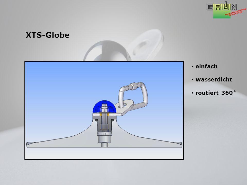 einfach wasserdicht routiert 360˚ XTS-Globe
