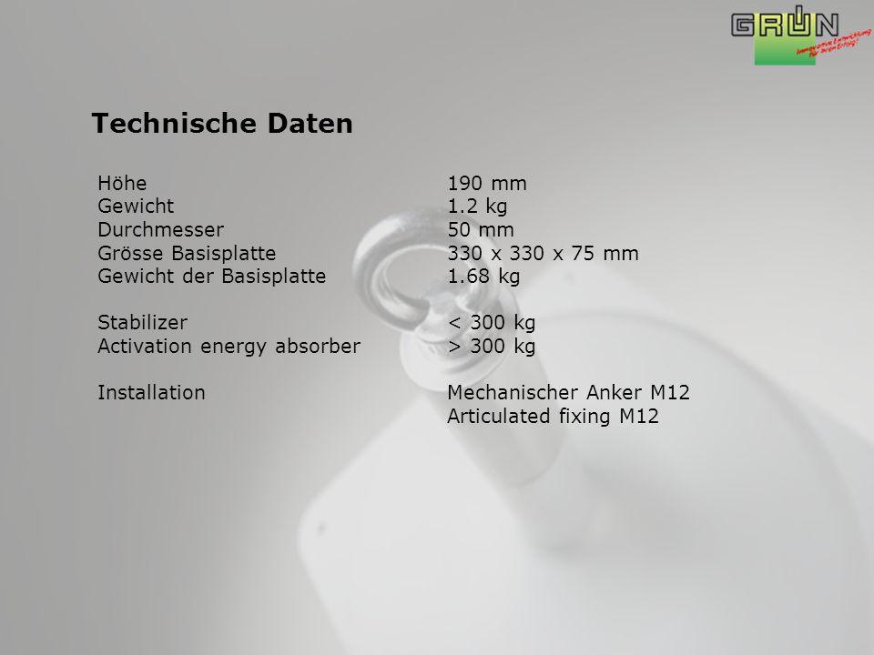 Technische Daten Höhe 190 mm Gewicht 1.2 kg Durchmesser50 mm Grösse Basisplatte 330 x 330 x 75 mm Gewicht der Basisplatte1.68 kg Stabilizer< 300 kg Ac