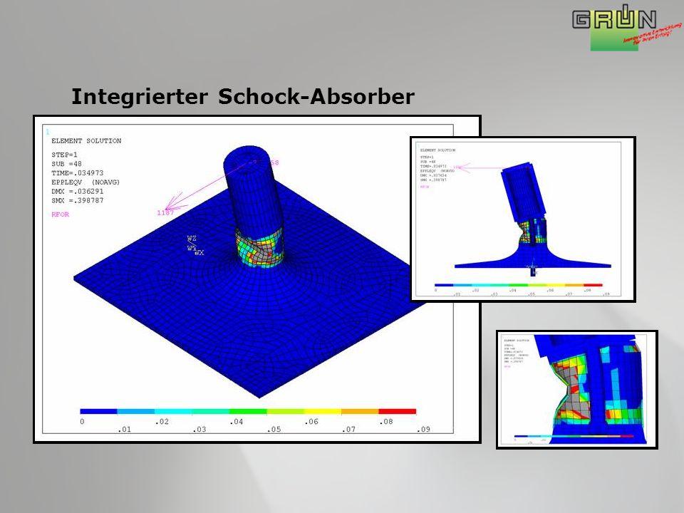 Integrierter Schock-Absorber