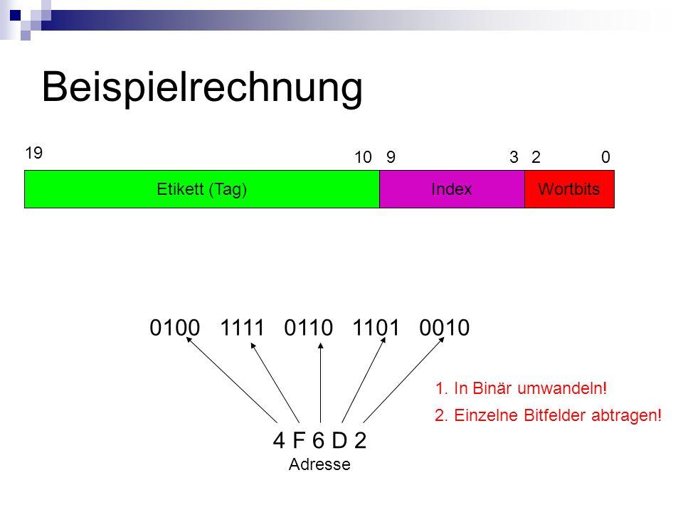 Beispielrechnung Etikett (Tag)IndexWortbits 19 023109 4 F 6 D 2 Adresse 0100 1111 0110 1101 0010 1. In Binär umwandeln! 2. Einzelne Bitfelder abtragen