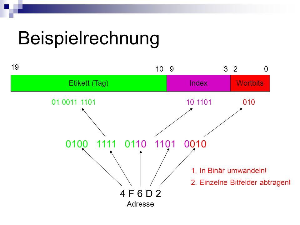 Beispielrechnung Etikett (Tag)IndexWortbits 19 023109 4 F 6 D 2 Adresse 0100 1111 0110 1101 0010 1. In Binär umwandeln! 010 2. Einzelne Bitfelder abtr