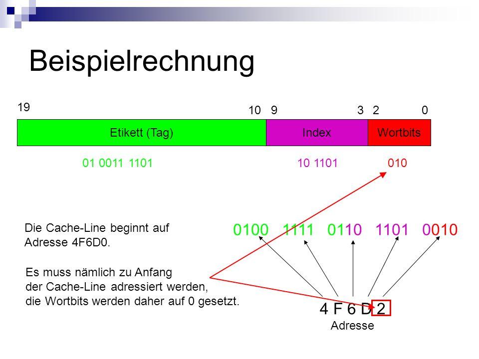 Beispielrechnung Etikett (Tag)IndexWortbits 19 023109 4 F 6 D 2 Adresse 0100 1111 0110 1101 0010 01010 110101 0011 1101 Die Cache-Line beginnt auf Adr