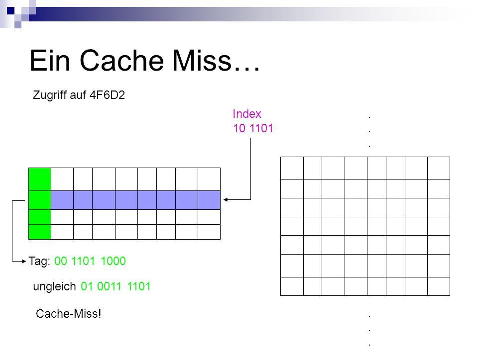 Ein Cache Miss…............ Zugriff auf 4F6D2 Index 10 1101 Tag: 00 1101 1000 ungleich 01 0011 1101 Cache-Miss!