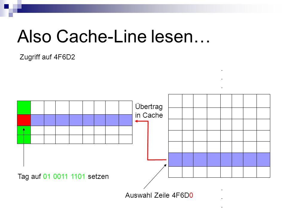 Also Cache-Line lesen…............ Übertrag in Cache Zugriff auf 4F6D2 Auswahl Zeile 4F6D0 Tag auf 01 0011 1101 setzen