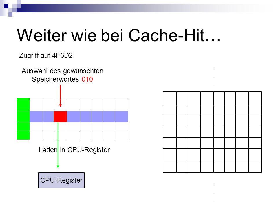 Weiter wie bei Cache-Hit…............ Auswahl des gewünschten Speicherwortes 010 Laden in CPU-Register CPU-Register Zugriff auf 4F6D2