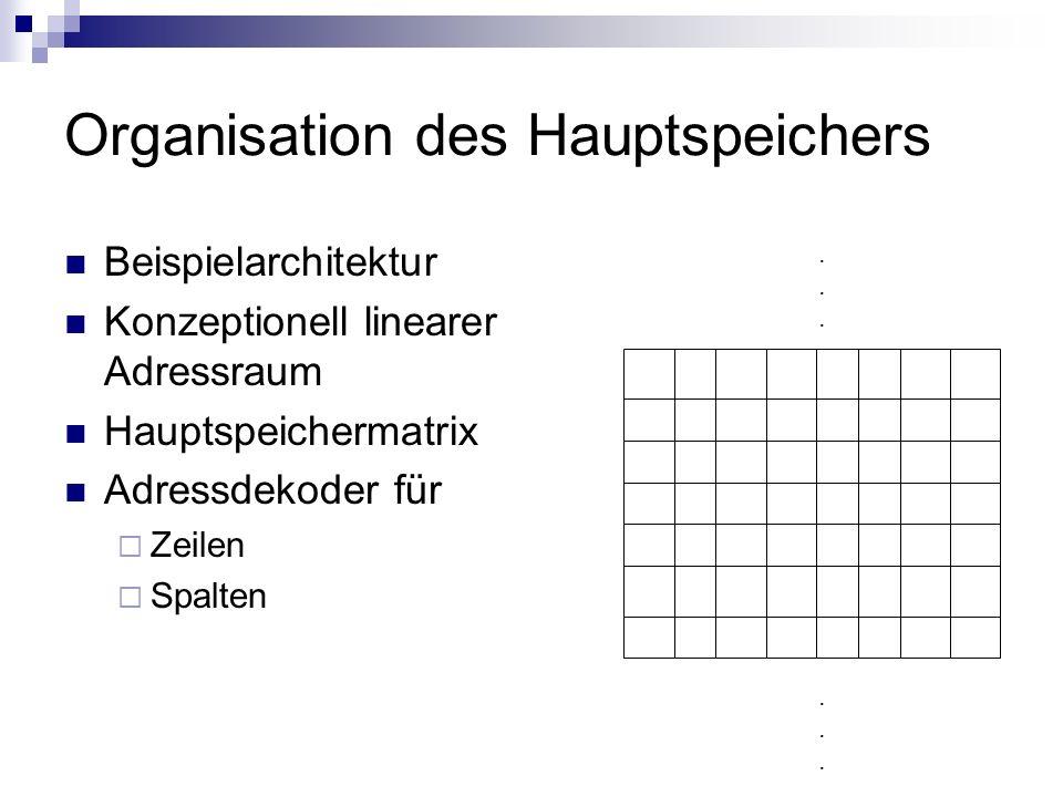 Organisation des Hauptspeichers Beispielarchitektur Konzeptionell linearer Adressraum Hauptspeichermatrix Adressdekoder für Zeilen Spalten............