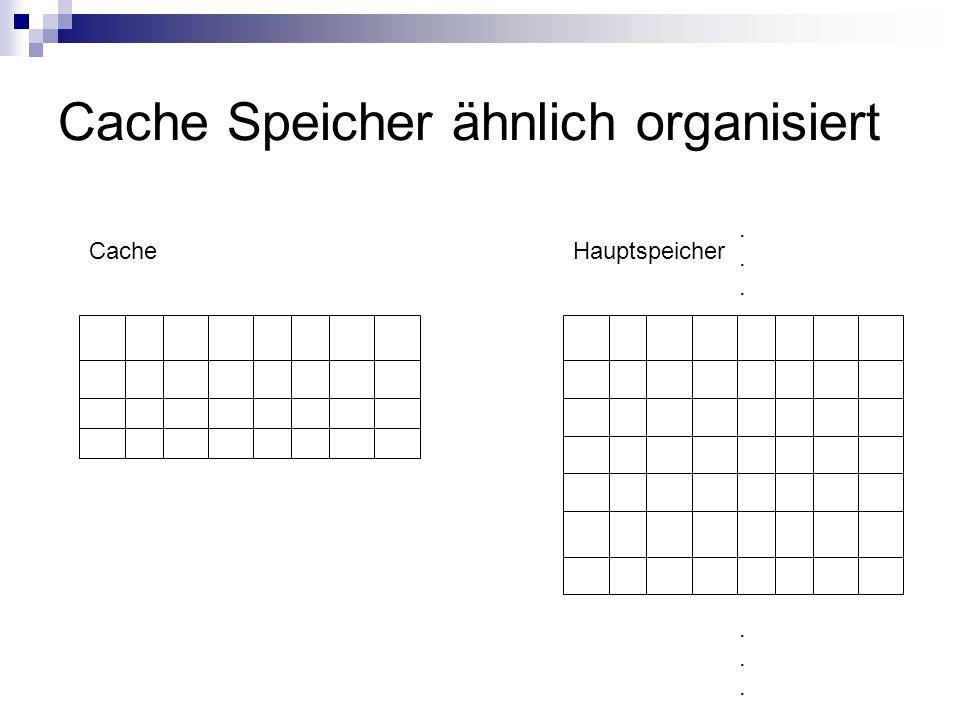 Cache Speicher ähnlich organisiert............ CacheHauptspeicher