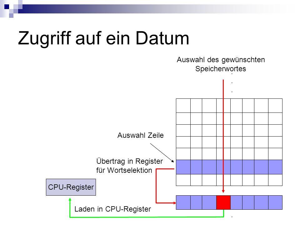 Zugriff auf ein Datum............ Auswahl Zeile Übertrag in Register für Wortselektion Auswahl des gewünschten Speicherwortes CPU-Register Laden in CP