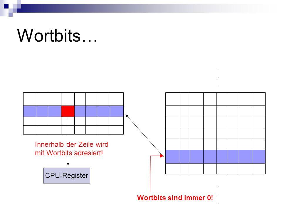 Wortbits…............ CPU-Register Wortbits sind immer 0! Innerhalb der Zeile wird mit Wortbits adresiert!