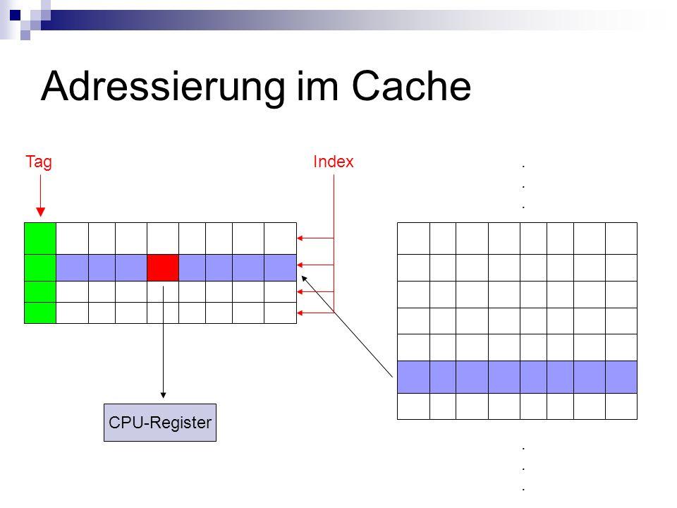 Adressierung im Cache............ CPU-Register TagIndex