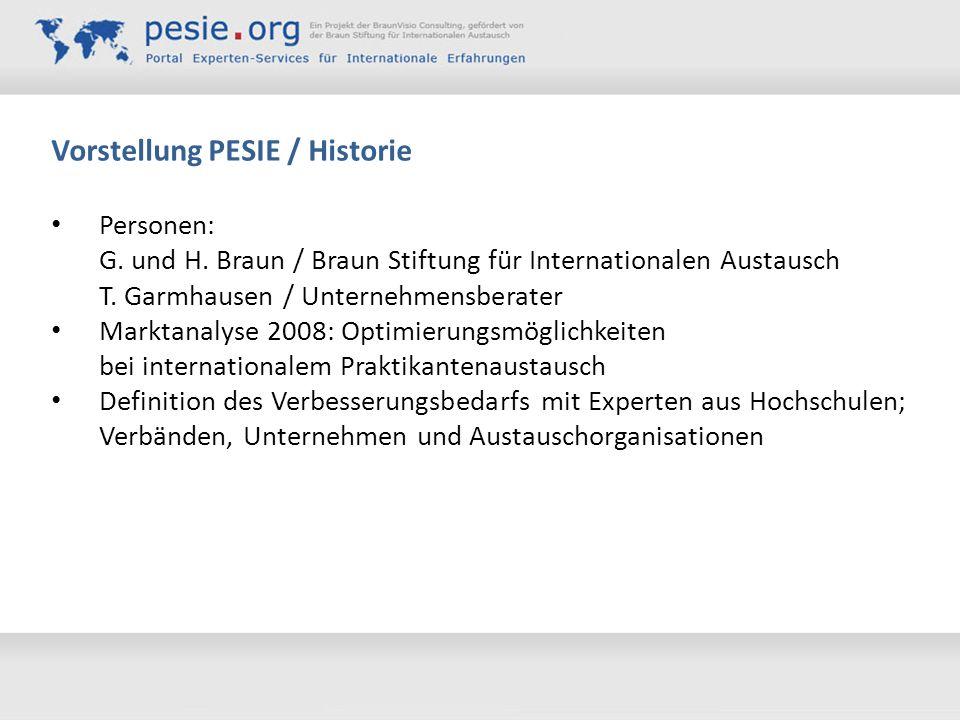 Vorstellung PESIE / Historie Personen: G. und H. Braun / Braun Stiftung für Internationalen Austausch T. Garmhausen / Unternehmensberater Marktanalyse