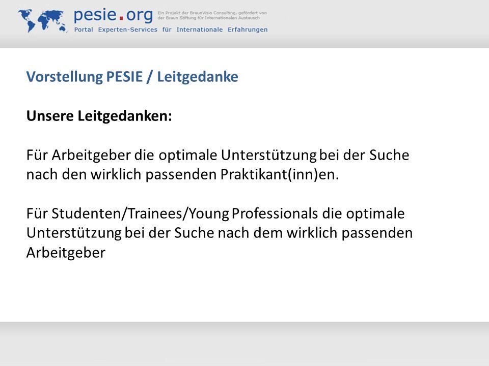 Vorstellung PESIE / Leitgedanke Unsere Leitgedanken: Für Arbeitgeber die optimale Unterstützung bei der Suche nach den wirklich passenden Praktikant(i