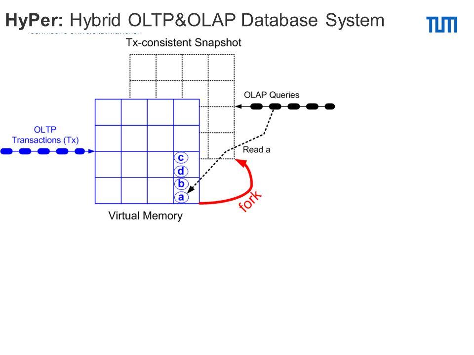 Technische Universität München Fakultät für Informatik2 HyPer: Hybrid OLTP&OLAP Database System