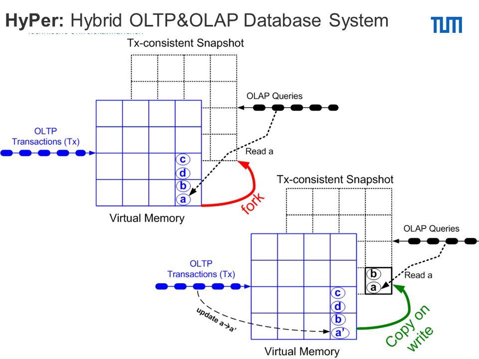 Technische Universität München Fakultät für Informatik3 HyPer: Hybrid OLTP&OLAP Database System