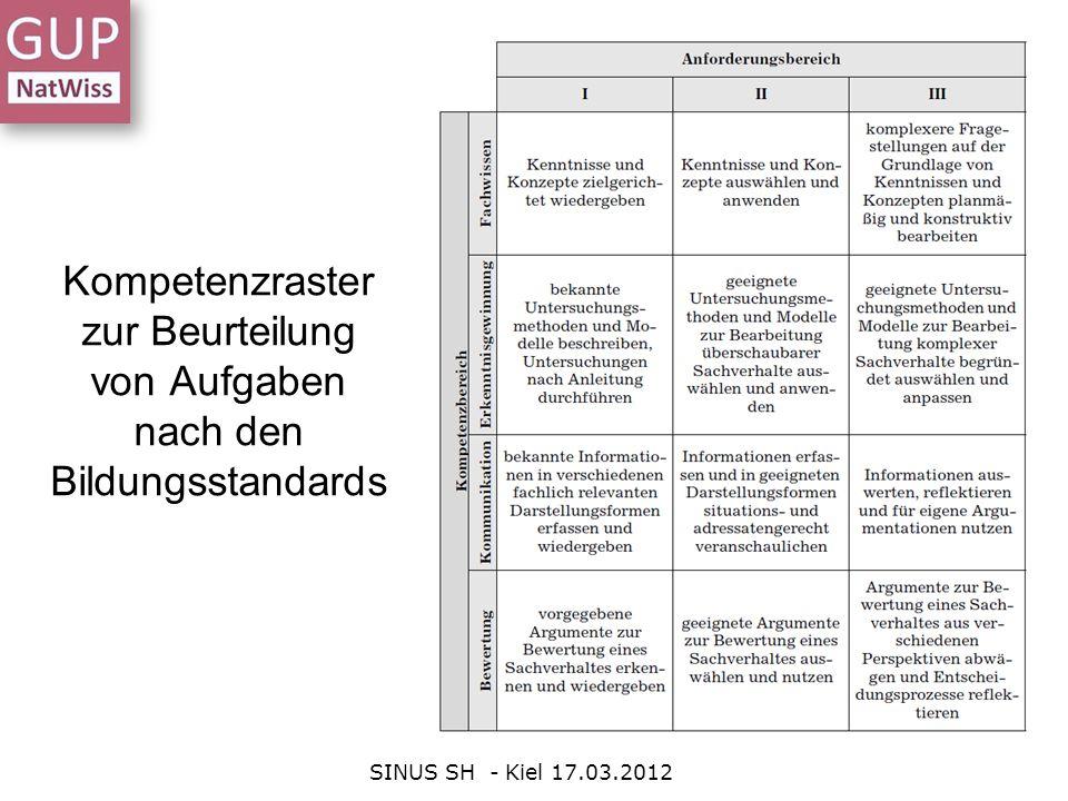 Kompetenzraster zur Beurteilung von Aufgaben nach den Bildungsstandards SINUS SH - Kiel 17.03.2012