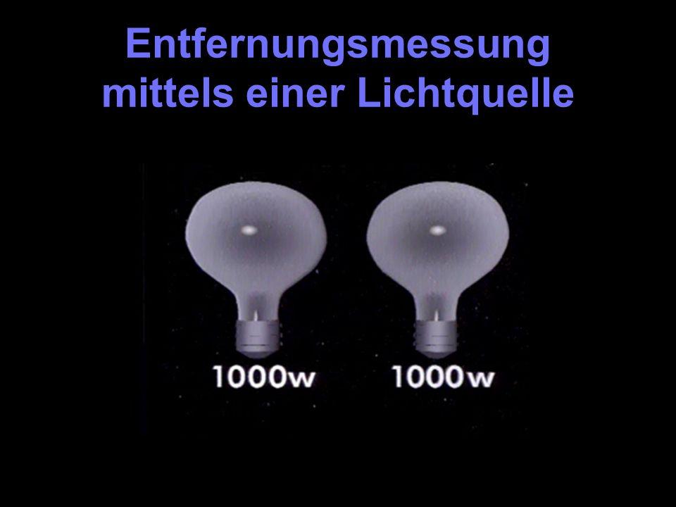 Entfernungsmessung mittels einer Lichtquelle