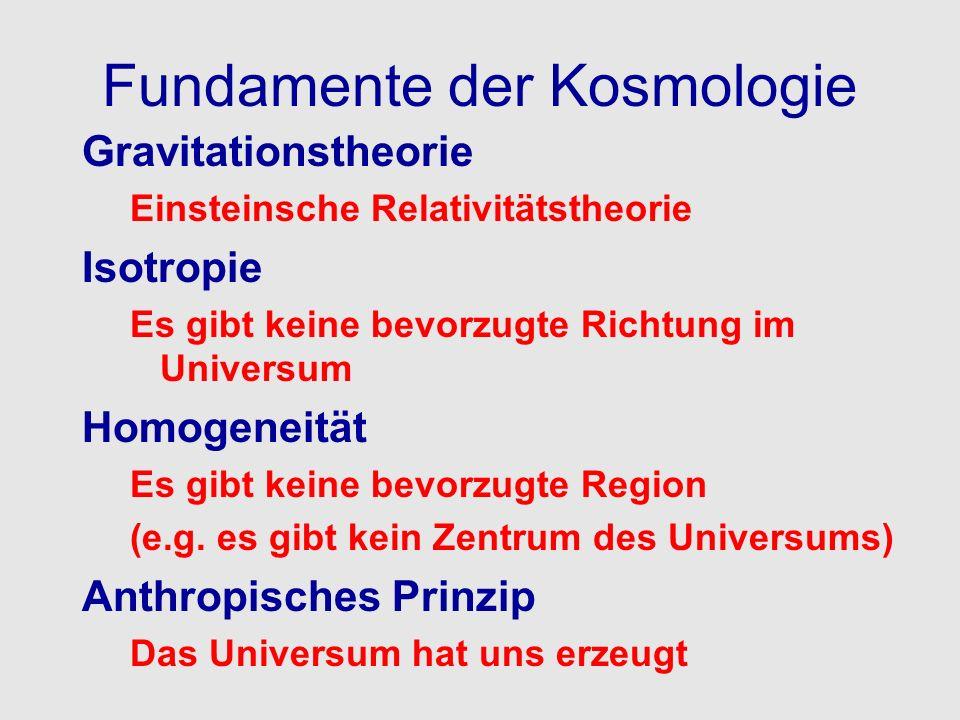 Fundamente der Kosmologie Gravitationstheorie Einsteinsche Relativitätstheorie Isotropie Es gibt keine bevorzugte Richtung im Universum Homogeneität E