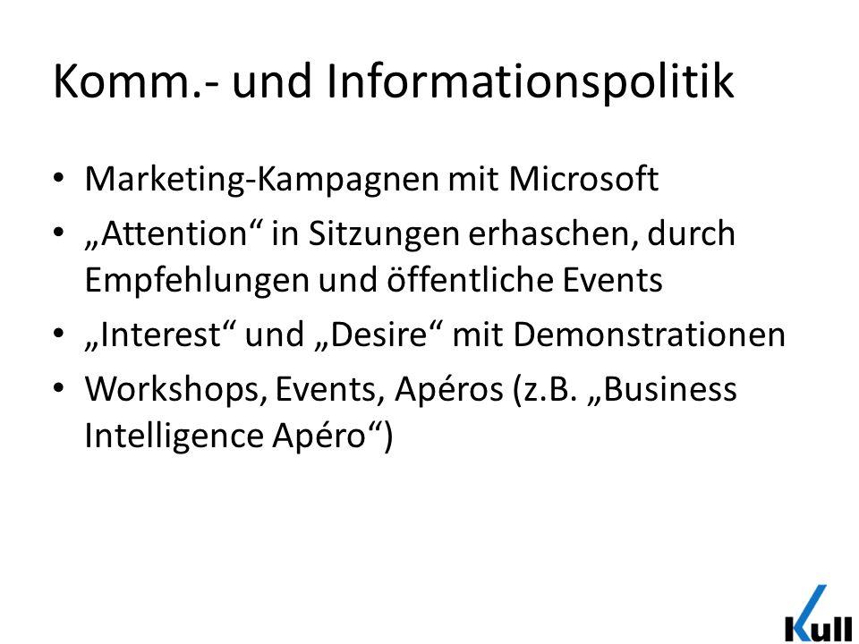 Komm.- und Informationspolitik Marketing-Kampagnen mit Microsoft Attention in Sitzungen erhaschen, durch Empfehlungen und öffentliche Events Interest