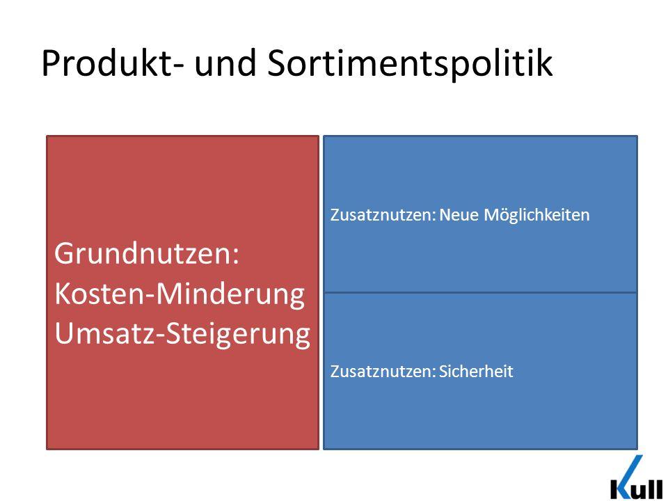 Produkt- und Sortimentspolitik Grundnutzen: Kosten-Minderung Umsatz-Steigerung Zusatznutzen: Neue Möglichkeiten Zusatznutzen: Sicherheit