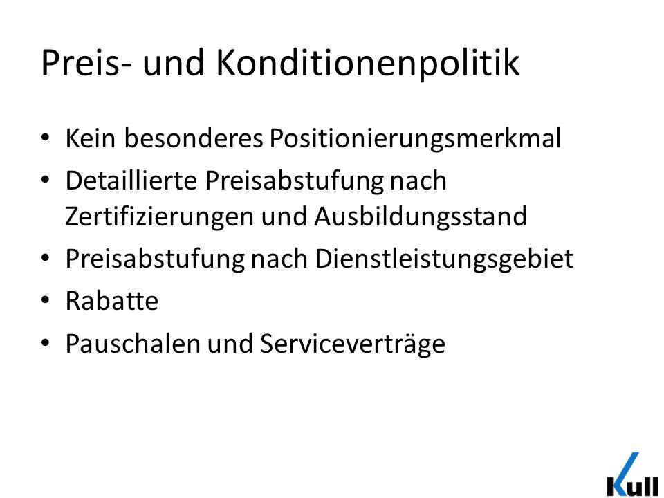 Preis- und Konditionenpolitik Kein besonderes Positionierungsmerkmal Detaillierte Preisabstufung nach Zertifizierungen und Ausbildungsstand Preisabstu